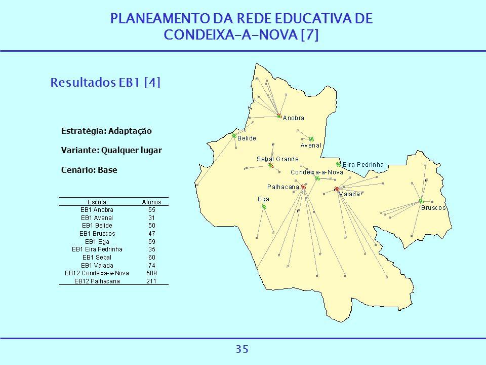 PLANEAMENTO DA REDE EDUCATIVA DE CONDEIXA-A-NOVA [7]